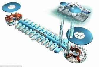 Poseidon resort plan